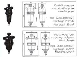جزوه آشنایی با نصب و اجرای روش های آبیاری تحت فشار